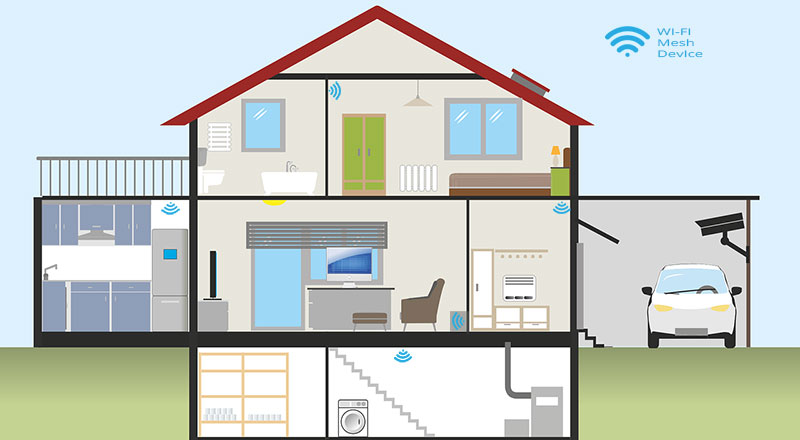 Whole House Mesh Wi-Fi